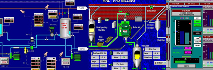 SCADA Packages for Process Automation
